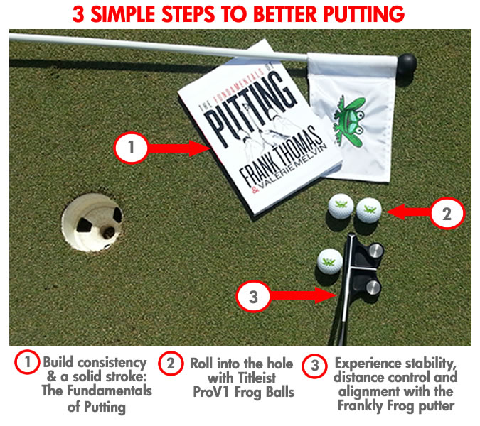 Make Putting as Easy as 1, 2 ,3